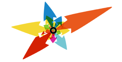 Senso di iniziativa e competenze imprenditoriali nella cooperazione